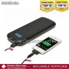 2,2000 mAh Li-Polymer Battery Pack most reliable High-Capacity battery bank