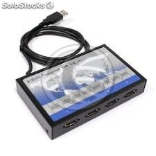 4-port USB hub isolated protected Titan HUB-400-ISO (US51-0002)