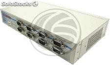 Adaptador usb a RS232/422/485 vscom (8 Port DINRail) (UB79)