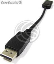 Adapter DisplayPort Male to HDMI-A female with 15 cm cable (YP43)