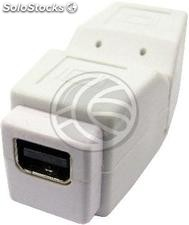 Adapter of mini-DisplayPort male to HDMI female and VGA female (YP76-0002)