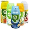 Air wick 250 ml. Recharge