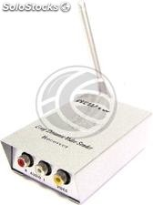 Audio and video wireless receiver for VY03 1000mW (100-200m) (VY13-0002)
