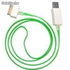 Cable multifuncional usb-dock para ipod