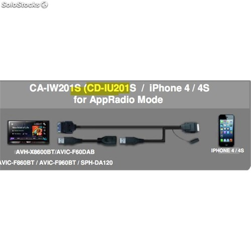 Cable pioneer para iphone 4 860bt,960bt,sphda120