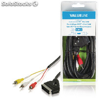 Cable Scart - Rca Intercambiable Scart Macho - 3 Rca Macho De 3.00 M En Color