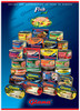 Canned fish, fruits, vegetables