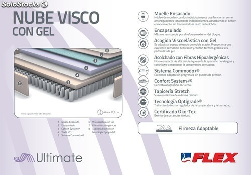 Colchon Flex Nube Visco Gel De 90 X 190