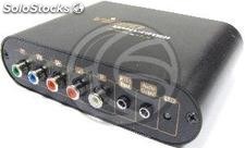 Converter YPbPr Component Video to vga (SH96)