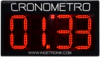 Cronometro electronico programable