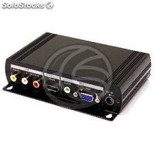 CVBS converter to VGA and HDMI with stereo audio support (HC42-0002)