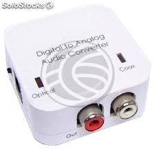 Digital audio converter 192 kHz analog toslink and coaxial (VD49)