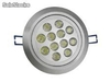 Dimmable Downlight led 12w