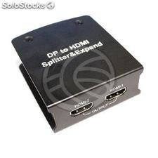 DisplayPort to HDMI Adapter with 2 Ports videowall (YR01)
