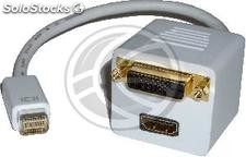 Duplicator Cable miniDVI passive-d Male to dvi and hdmi (DV69)