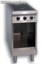 Electric induction range