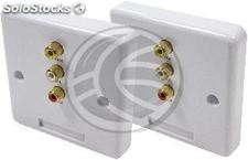 Extensor de audio y vídeo UTP Cat.pared emisor y receptor CW02A (SH22)