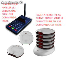 File d'attente pour restaurants self-service