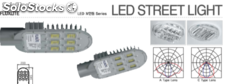Focos led street light