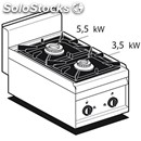 Gas boiling top - mod. pc/4g - n. 2 burners - dimensions: cm l 40 x d 65 x h 29