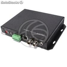 h.264 video decoder for hd-sdi 2 Channel over tcp/ip RJ45 (DI61)