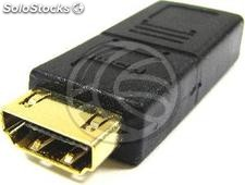Hdmi Adapter hdmi type-a female to female hdmi-c (HD33)
