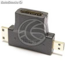 Hdmi Adapter hdmi type-a female to male hdmi-CD (HD40)