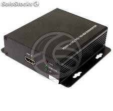 Hdmi al convertitore sdi 2-Port hd-sdi sd-sdi 3G-sdi NewBridge (DI41-0004)