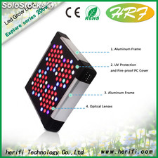 Herifi 2015 Latest Explore Series EP004 96x3w LED Grow Light indoor plant light
