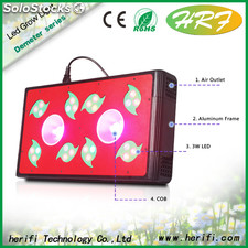 Herifi 2015 Newest Demeter Series DM002 180w LED Grow Light indoor plant light