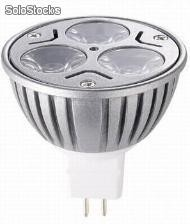 High Power led SpotLight series2