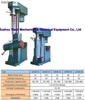 hydraulic Lift Vertical Full Enclosing Bead Mill