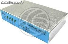 Ip Server rs-232 rs-422 rs-485 (4-Port) (RS65)