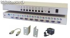 KVM Switch 8 Puertos PC