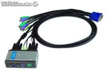 KVM Switch D-Link 2 Puertos PC c/Audio