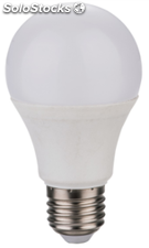 Lampara led esfericas 12W