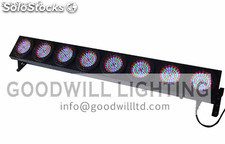 LED wall washer 8 Eyes