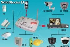 Lower cost gsm Home intruder alarm system,S3526,GSM sms alarms