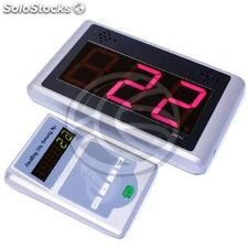 Managing Your Turn queues electronic programmable three-digit (viewer and