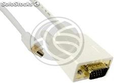 Mini DisplayPort Cable VGA male to male 2 m (YQ22)