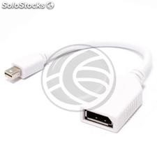 MiniDisplayPort-DisplayPort male to female adapter (YP79-0002)