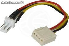 Molex Power Cable 3P-m > pwm 4P-h (10cm) (ML64)