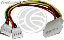 Molex Power Cable 4P-m (5.25) > 4P-h (3.5) + 4P-h (3.5) (CA13)