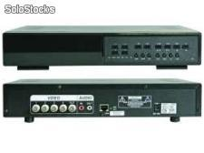 Multiplex-Recorder Digital 4-Kanal - MPEG4 Ethernet (ohne HDD) * DVR4L1