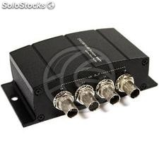Multiplier 2x2 sdi repeater ports sd-sdi hd-sdi 3G-sdi NewBridge (DI21)