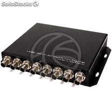 Multiplier 8-port repeater sdi hd-sdi sd-sdi 3G-sdi NewBridge (DI13)
