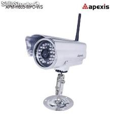 New Megapixel ip Camera with h.264 Format and Up to 20 Meters Night Vision