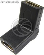 Offsets hdmi Adapter hdmi type-a female to hdmi-a Female (HD37)