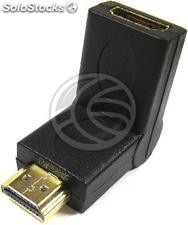 Offsets hdmi Adapter hdmi type-a Male to hdmi-a Female (HD36)