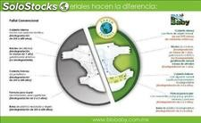 Pañales desechable Biodegradables biobaby